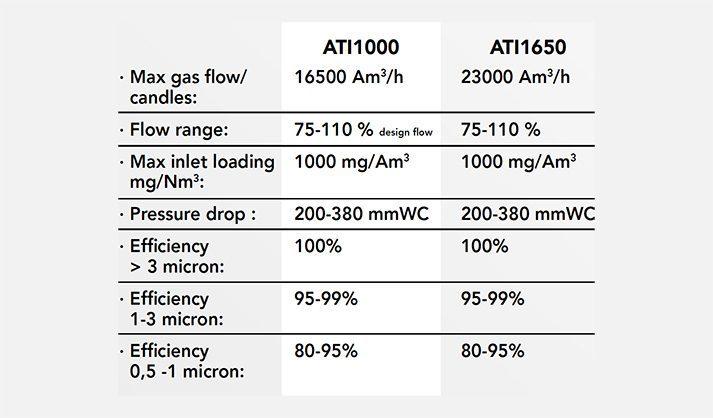 ATI-Table-small